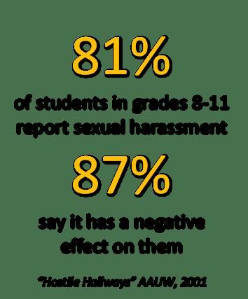 statistics2